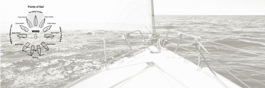 circumnavigation Milan Atanaskovic